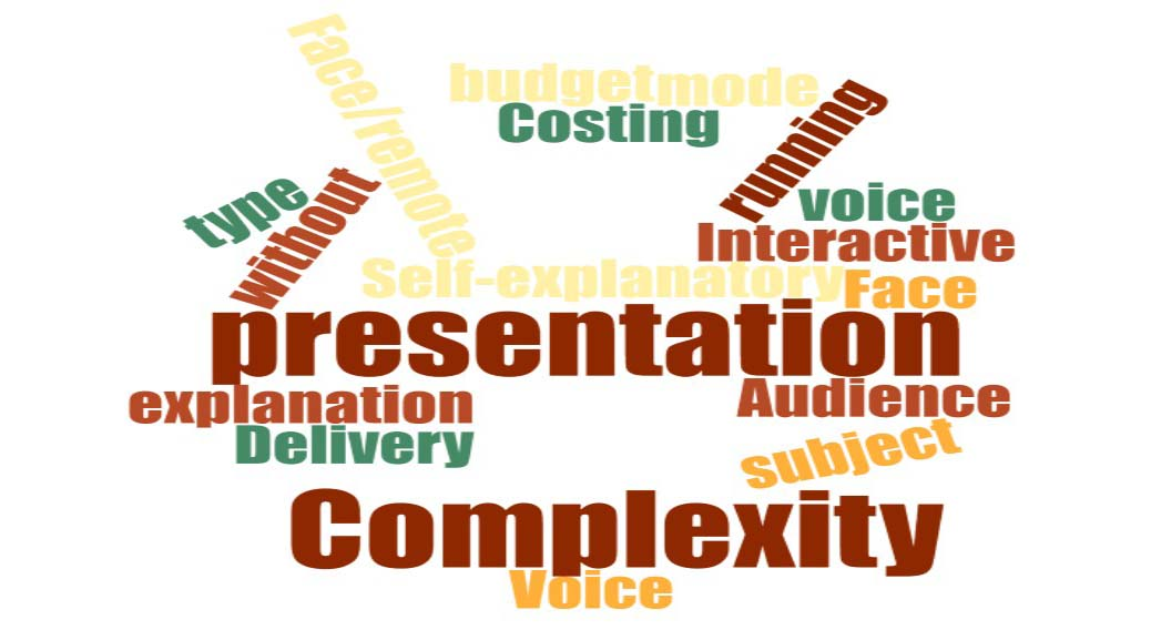 top presentation formats and various presentation types